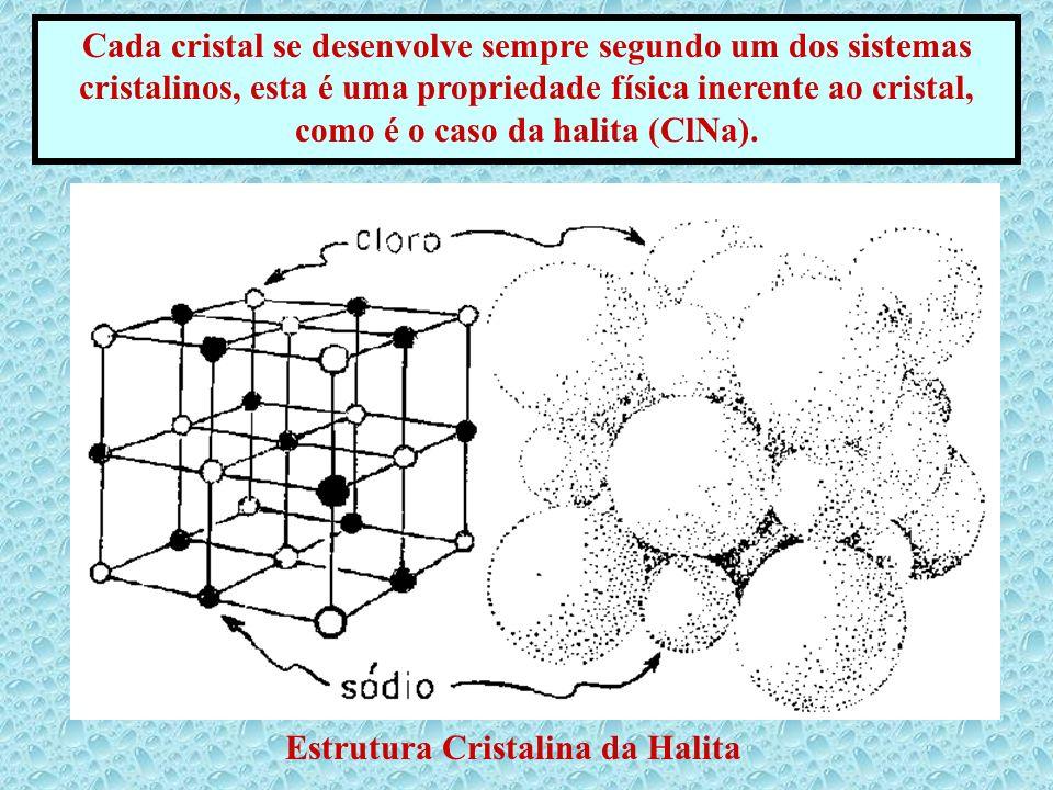 Estrutura Cristalina da Halita