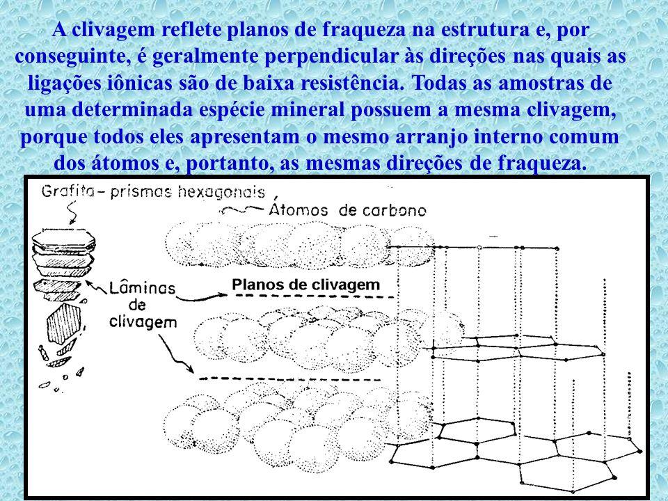 A clivagem reflete planos de fraqueza na estrutura e, por conseguinte, é geralmente perpendicular às direções nas quais as ligações iônicas são de baixa resistência.