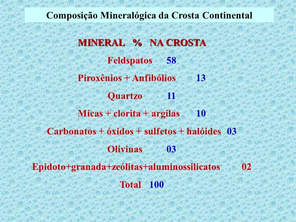 Composição Mineralógica da Crosta Continental