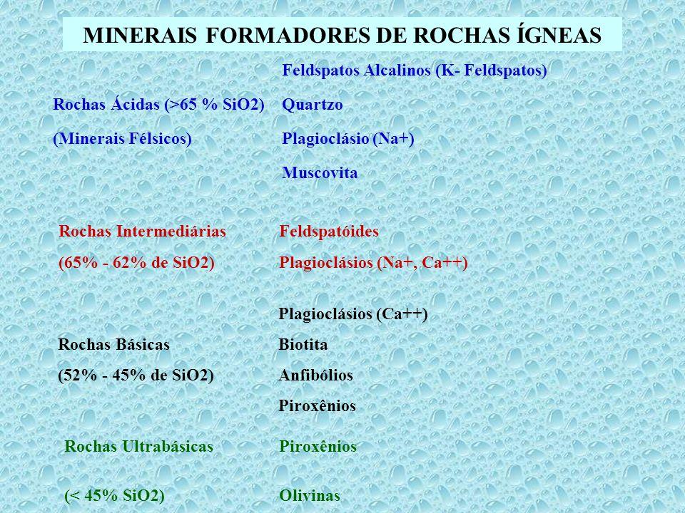 MINERAIS FORMADORES DE ROCHAS ÍGNEAS