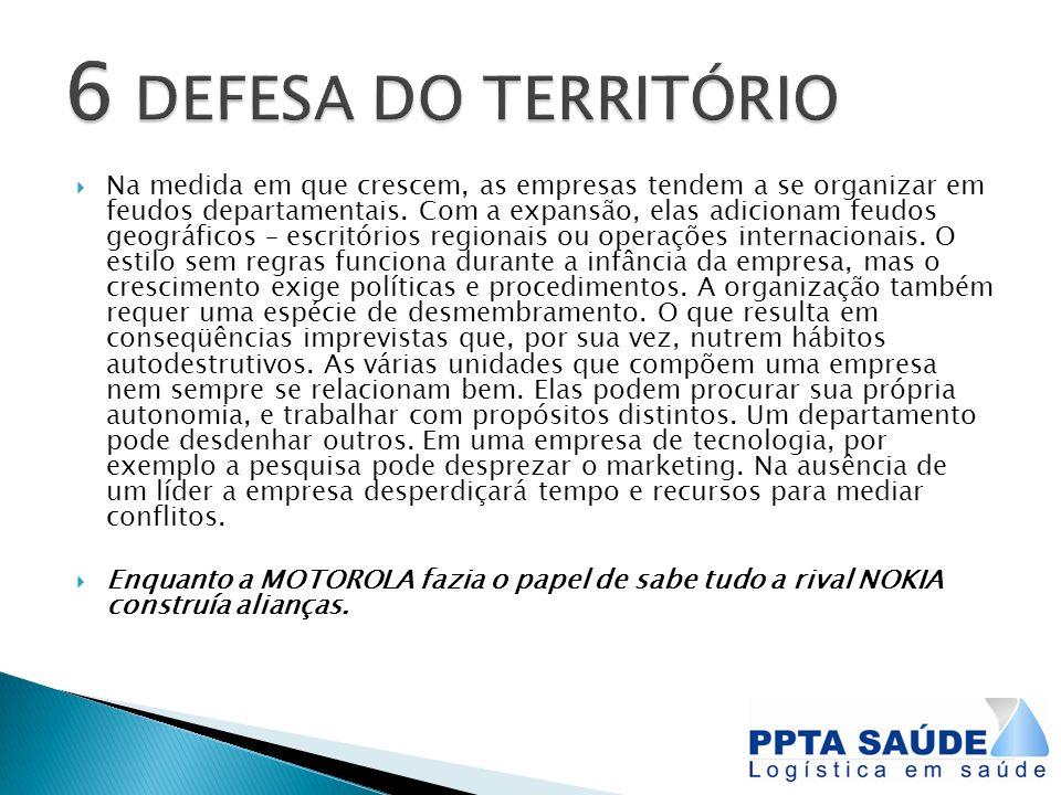 6 DEFESA DO TERRITÓRIO