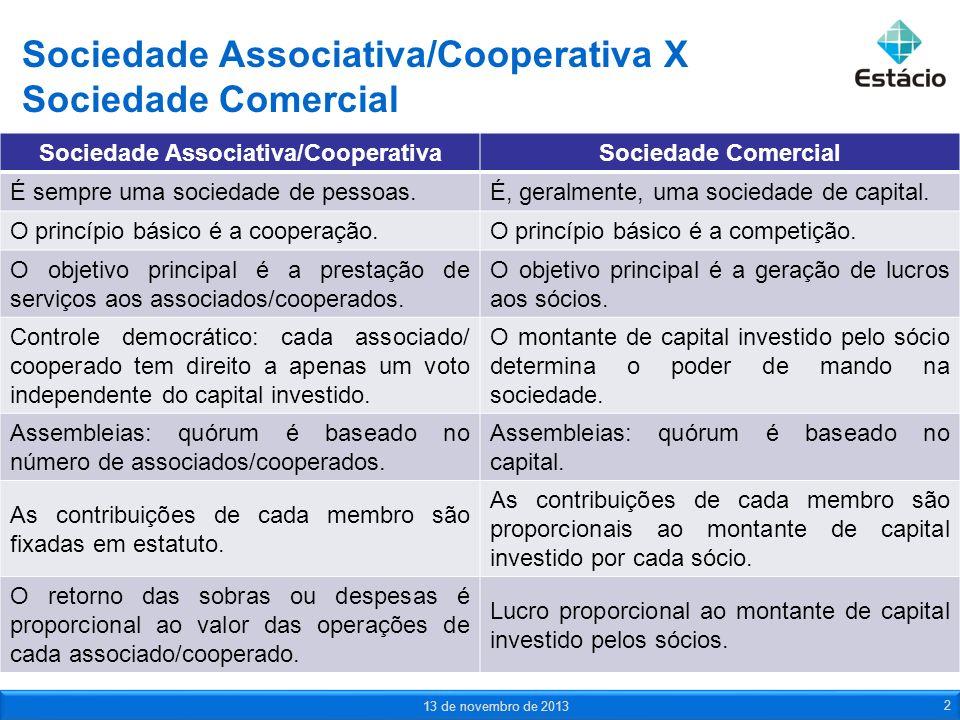 Sociedade Associativa/Cooperativa X Sociedade Comercial