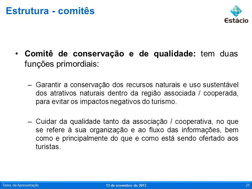 Estrutura - comitês Comitê de conservação e de qualidade: tem duas funções primordiais: