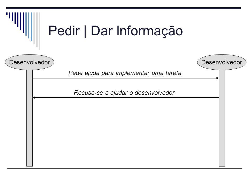 Pedir | Dar Informação Desenvolvedor Desenvolvedor