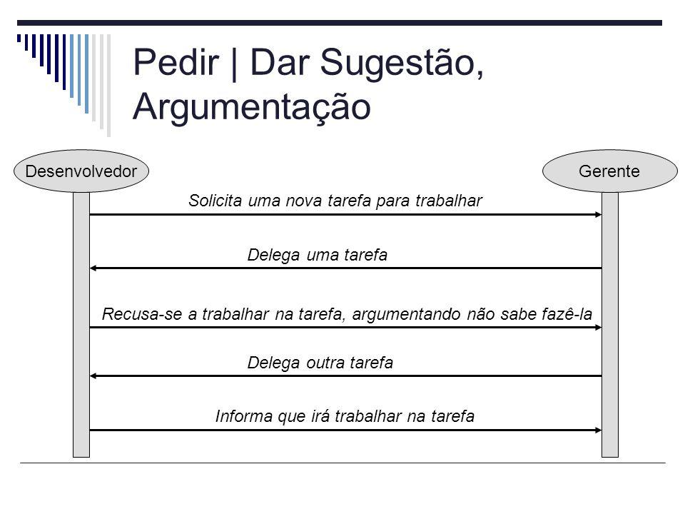 Pedir | Dar Sugestão, Argumentação