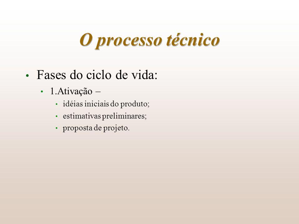 O processo técnico Fases do ciclo de vida: 1.Ativação –