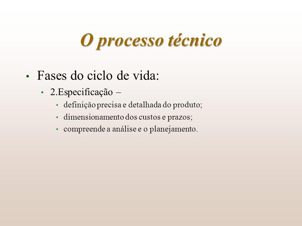 O processo técnico Fases do ciclo de vida: 2.Especificação –