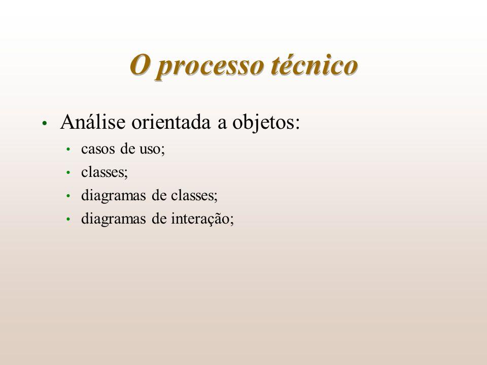 O processo técnico Análise orientada a objetos: casos de uso; classes;