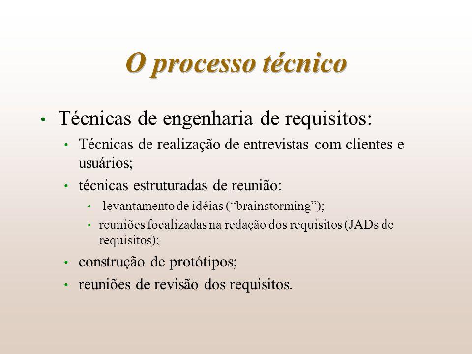 O processo técnico Técnicas de engenharia de requisitos: