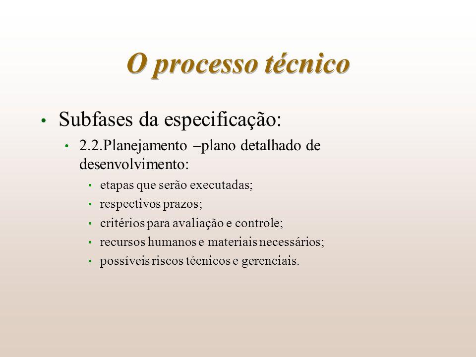 O processo técnico Subfases da especificação: