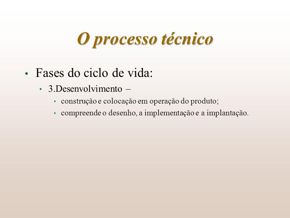 O processo técnico Fases do ciclo de vida: 3.Desenvolvimento –