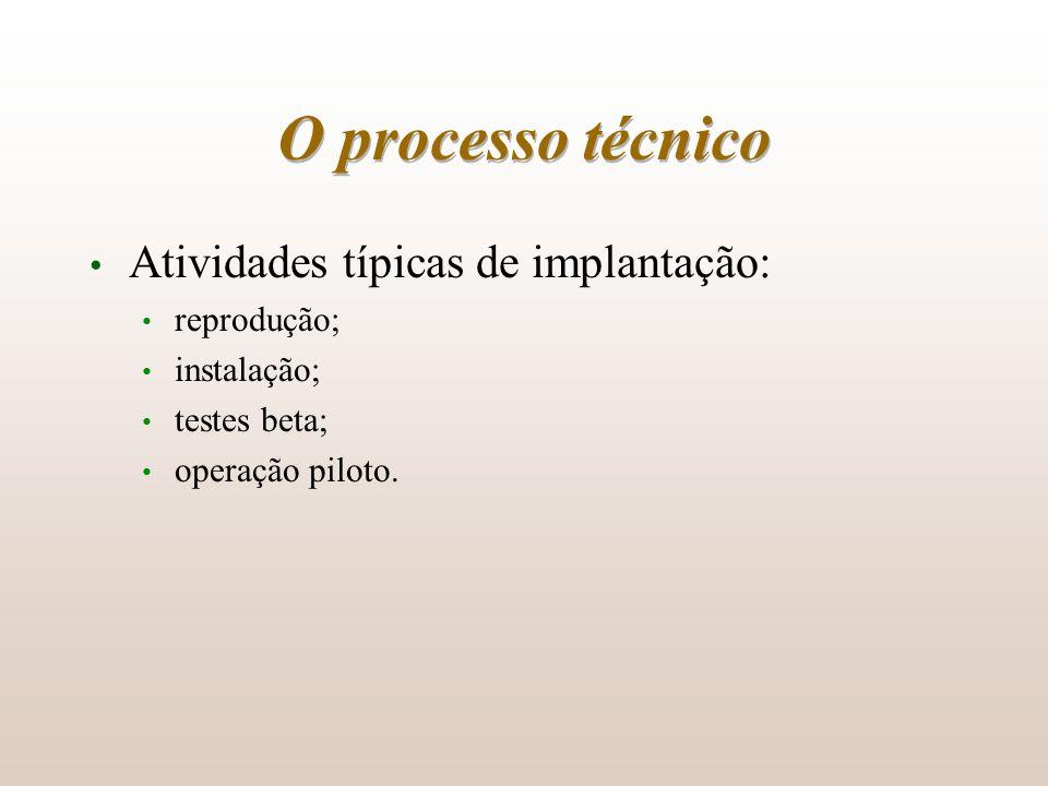 O processo técnico Atividades típicas de implantação: reprodução;