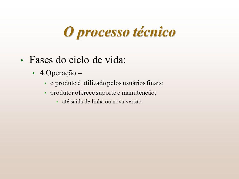 O processo técnico Fases do ciclo de vida: 4.Operação –