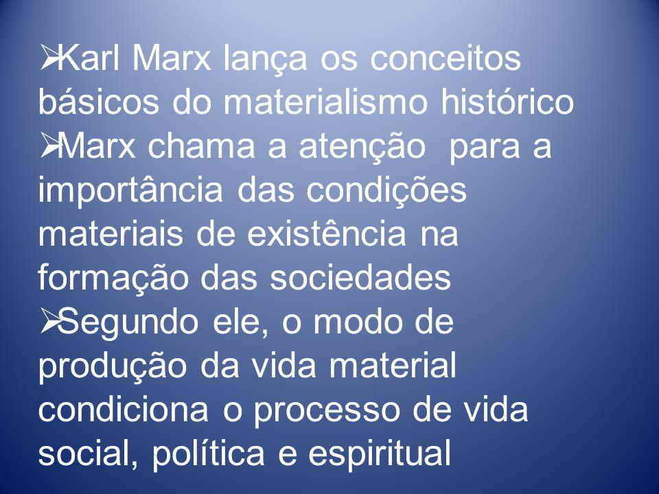 Karl Marx lança os conceitos básicos do materialismo histórico