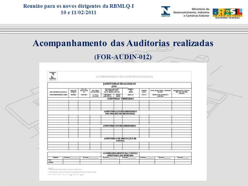 Acompanhamento das Auditorias realizadas