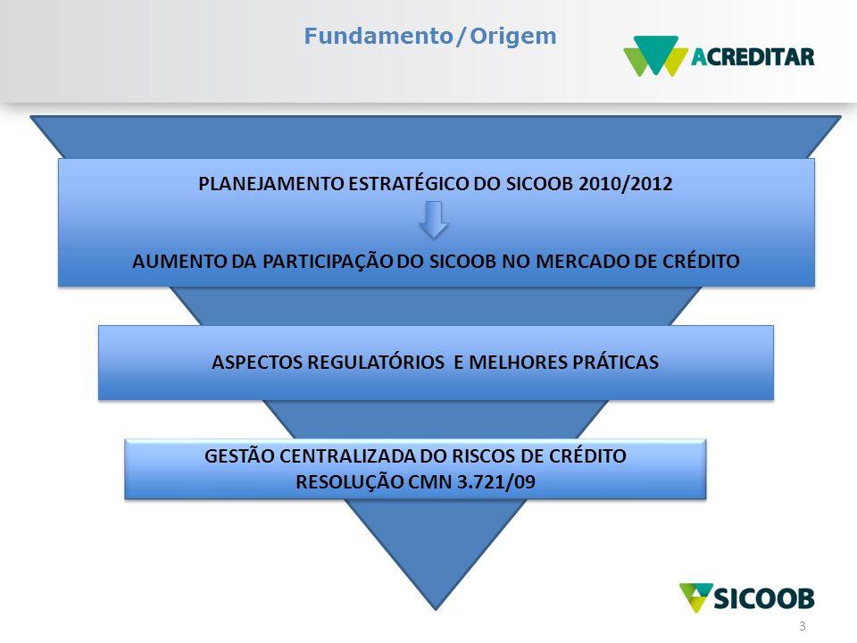 PLANEJAMENTO ESTRATÉGICO DO SICOOB 2010/2012