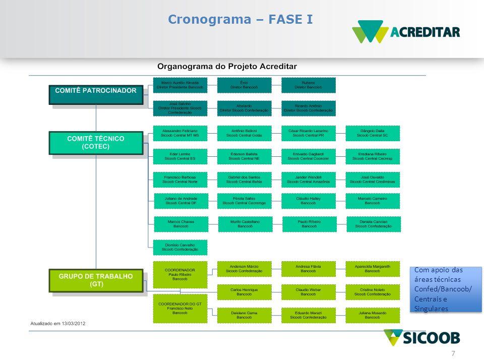 Cronograma – FASE I Com apoio das áreas técnicas Confed/Bancoob/Centrais e Singulares 7