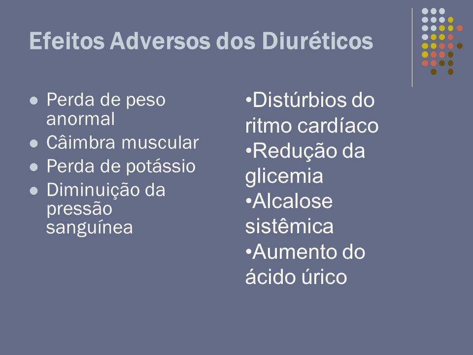 Efeitos Adversos dos Diuréticos