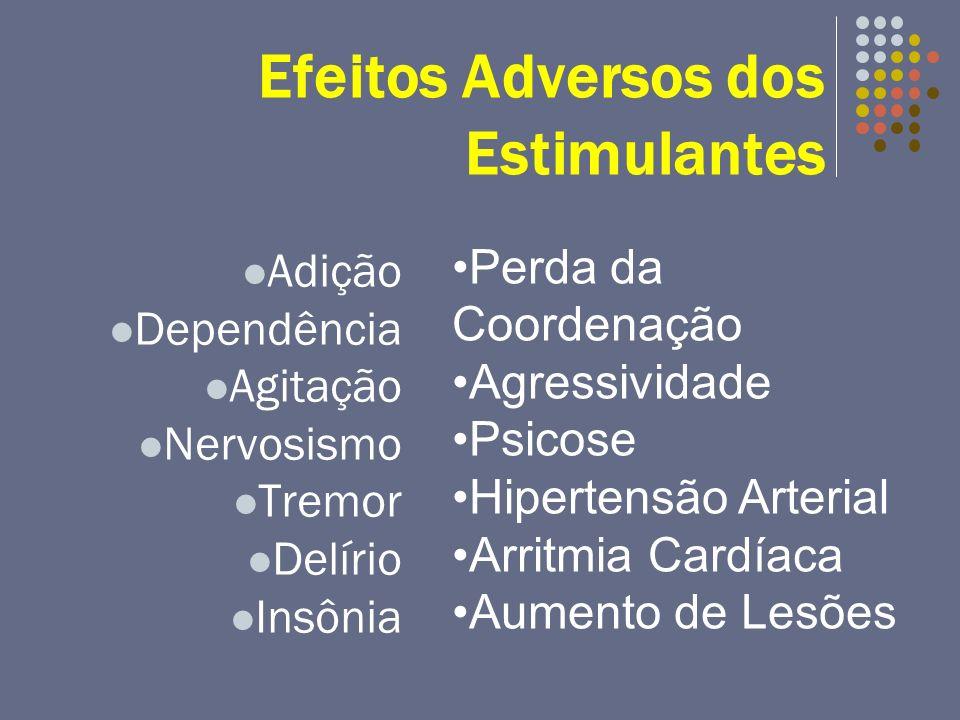 Efeitos Adversos dos Estimulantes