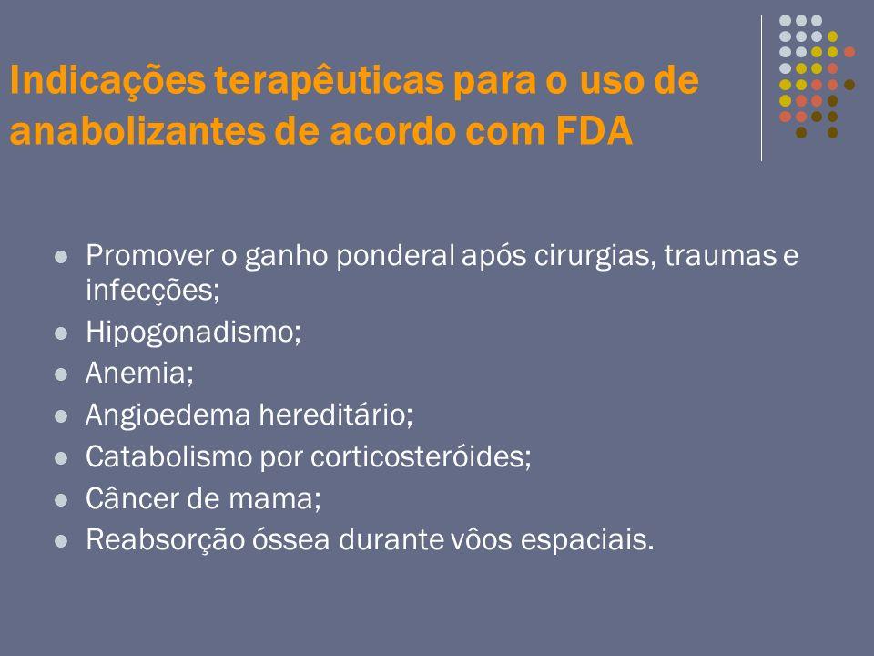 Indicações terapêuticas para o uso de anabolizantes de acordo com FDA