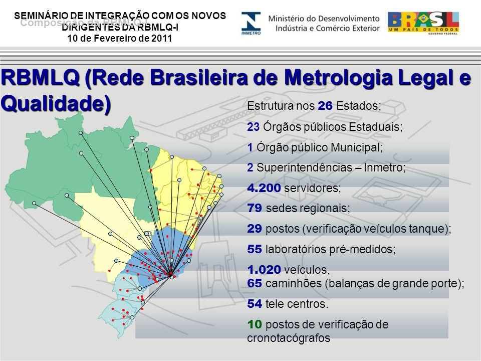 RBMLQ (Rede Brasileira de Metrologia Legal e Qualidade)