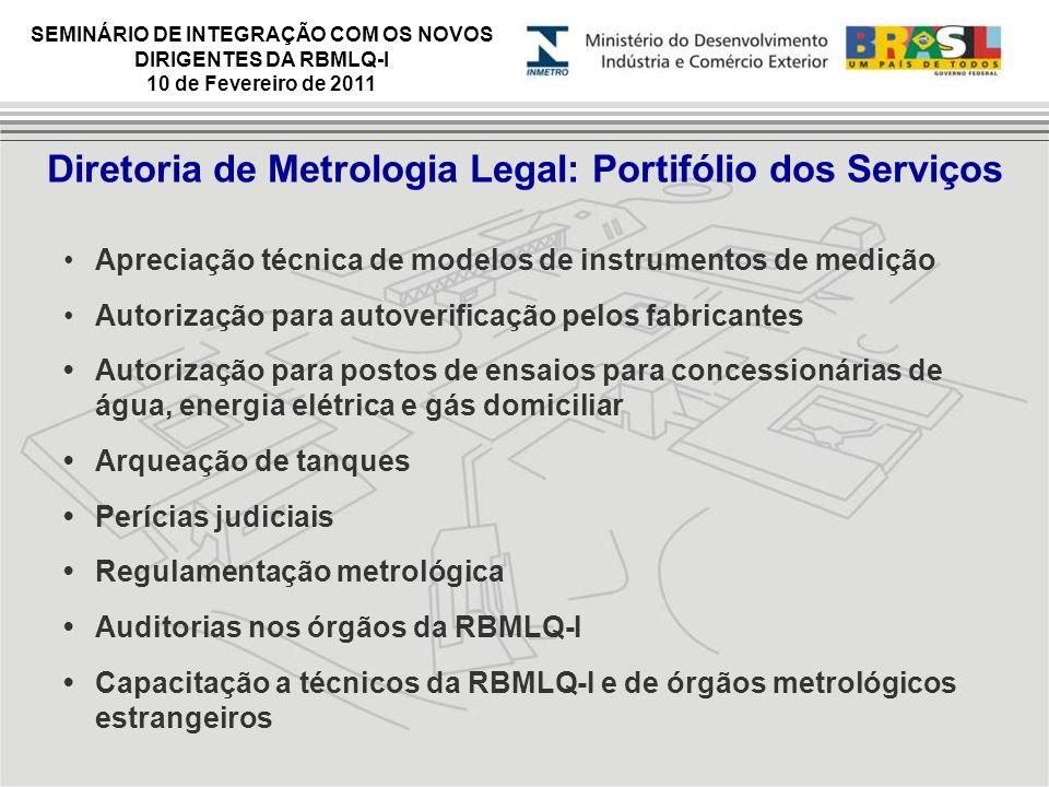 Diretoria de Metrologia Legal: Portifólio dos Serviços
