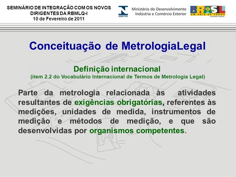 Conceituação de MetrologiaLegal