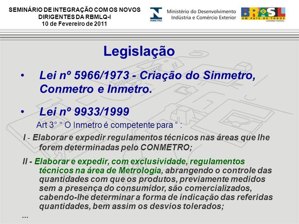 Legislação Lei nº 5966/1973 - Criação do Sinmetro, Conmetro e Inmetro.