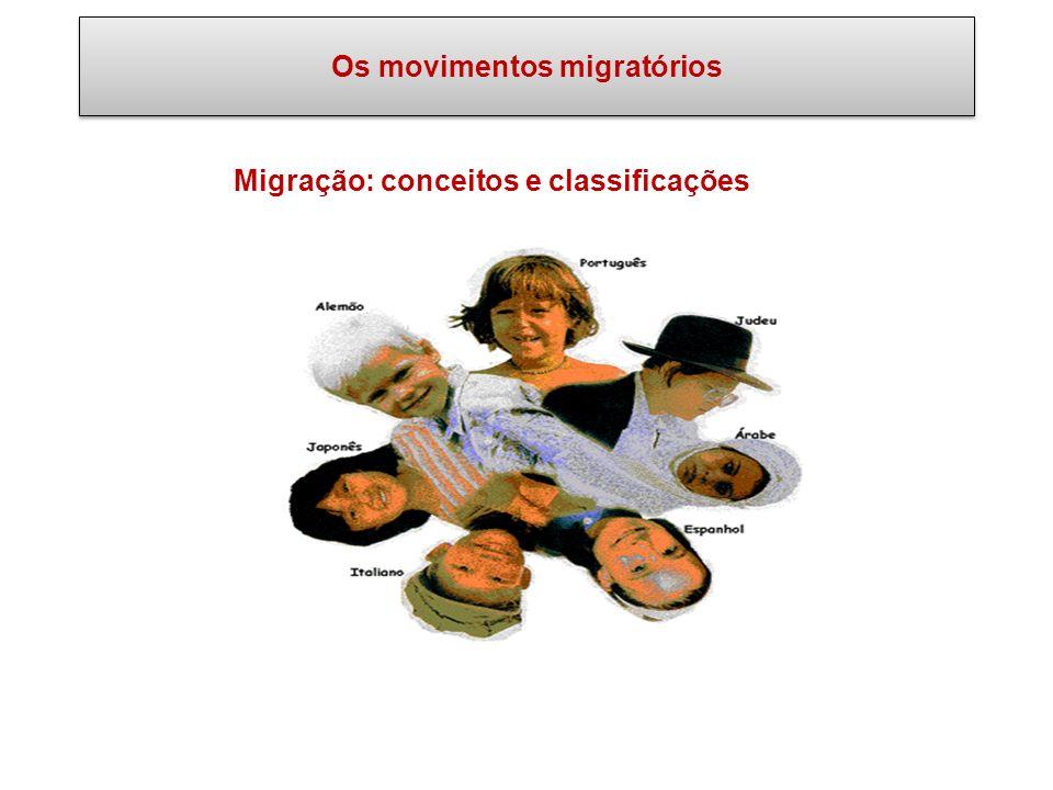 Os movimentos migratórios