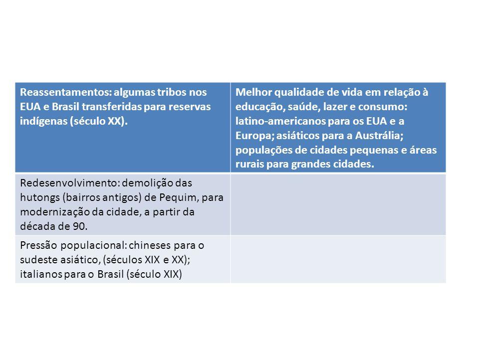 Reassentamentos: algumas tribos nos EUA e Brasil transferidas para reservas indígenas (século XX).