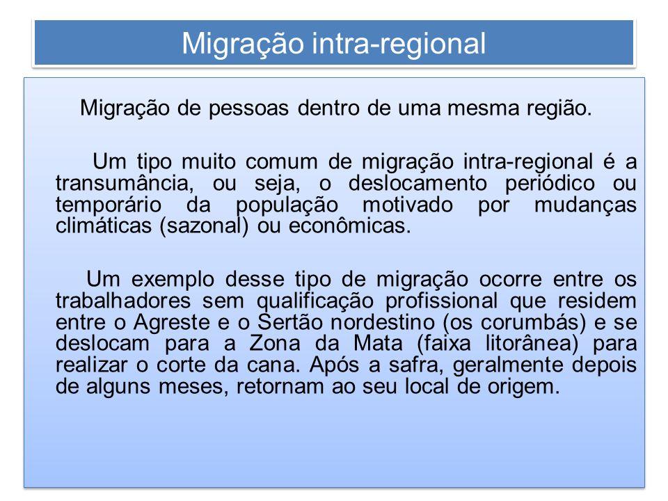 Migração intra-regional