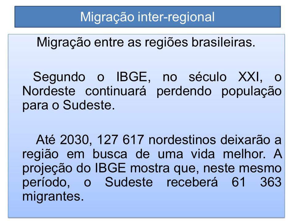Migração inter-regional