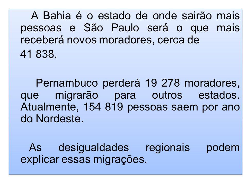A Bahia é o estado de onde sairão mais pessoas e São Paulo será o que mais receberá novos moradores, cerca de 41 838.