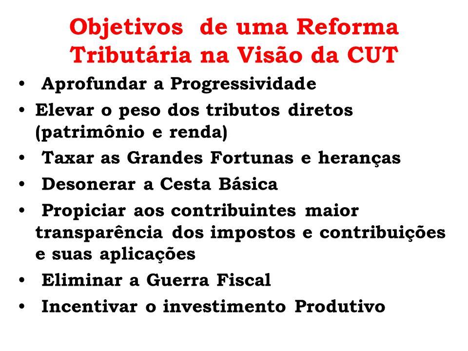 Objetivos de uma Reforma Tributária na Visão da CUT