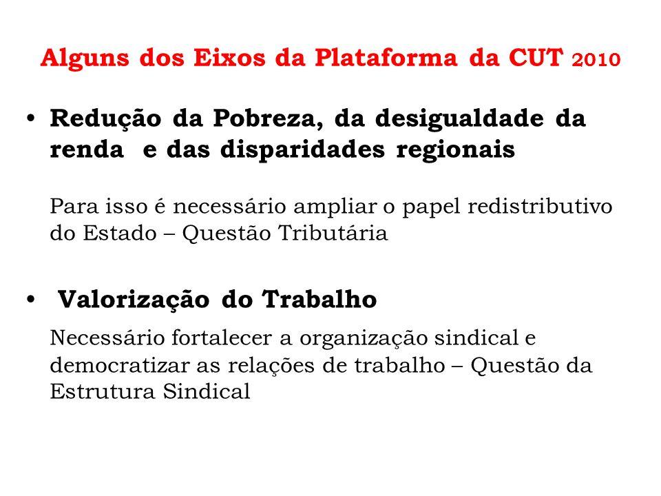 Alguns dos Eixos da Plataforma da CUT 2010