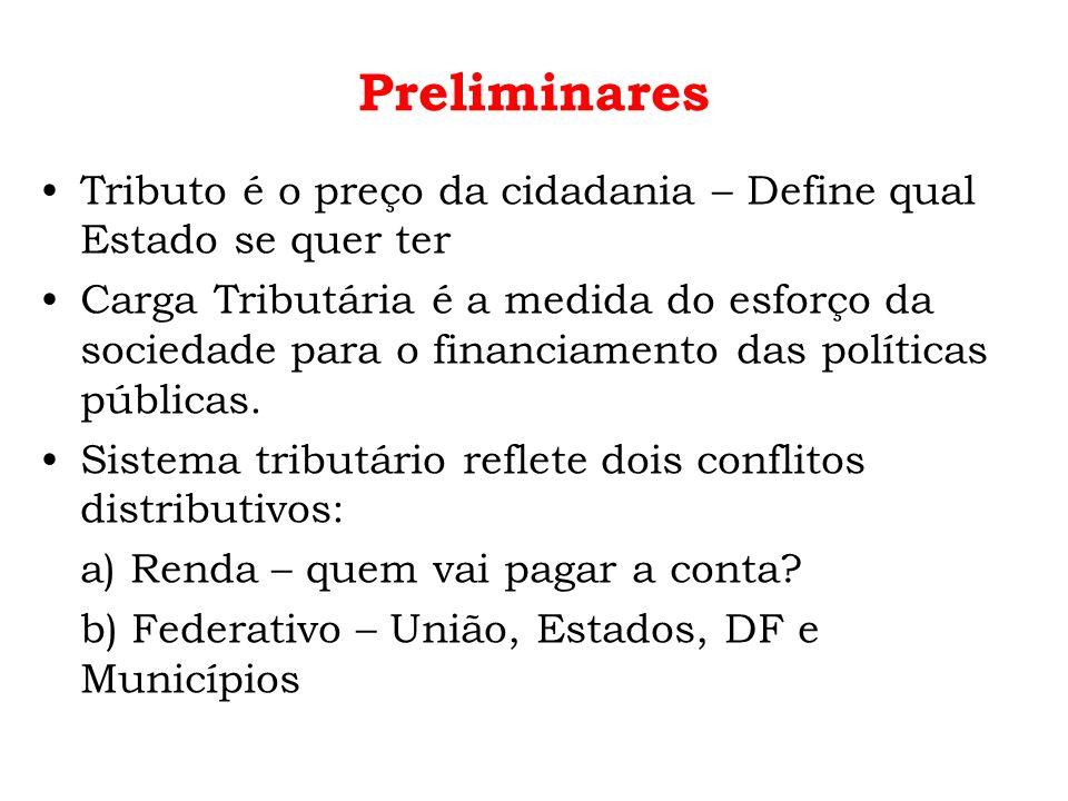 Preliminares Tributo é o preço da cidadania – Define qual Estado se quer ter.