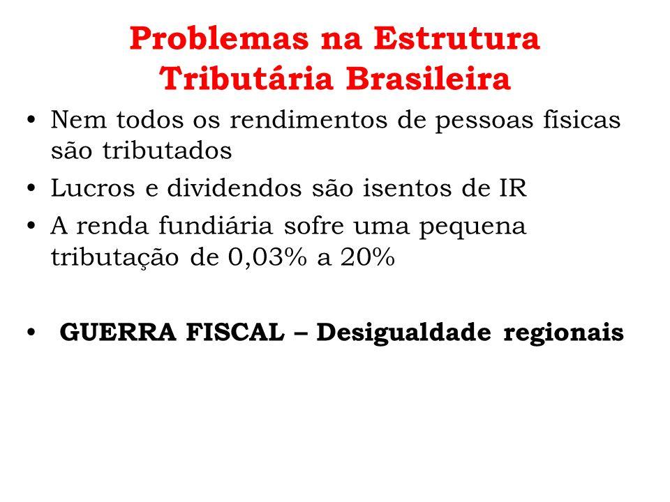 Problemas na Estrutura Tributária Brasileira