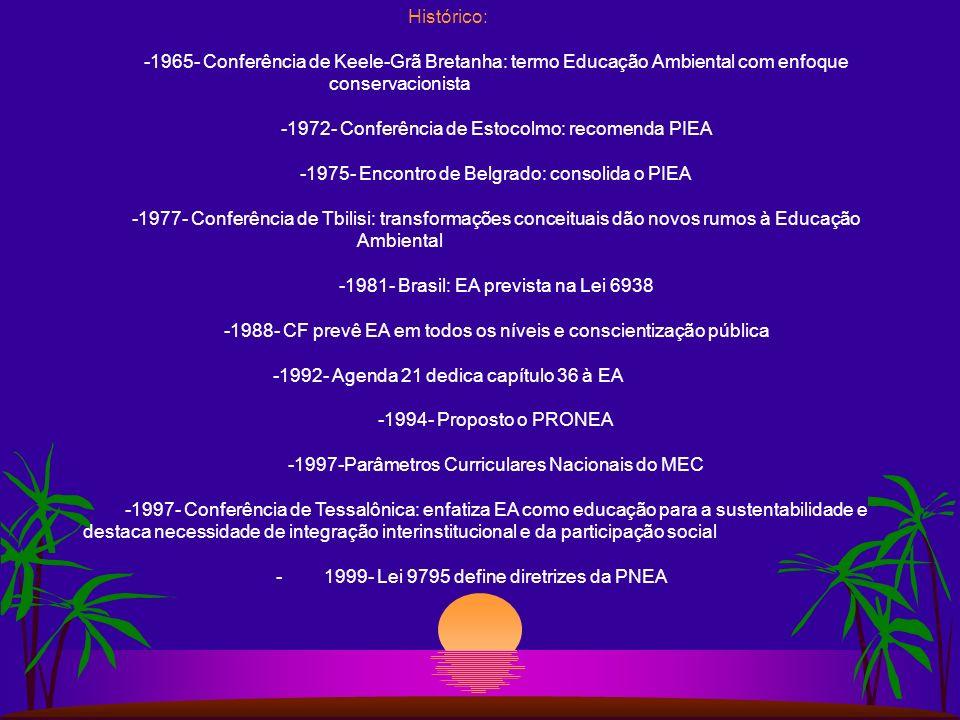 -1972- Conferência de Estocolmo: recomenda PIEA