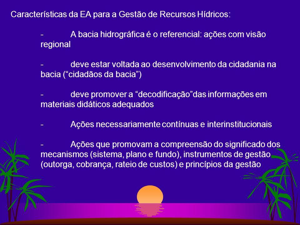 Características da EA para a Gestão de Recursos Hídricos: