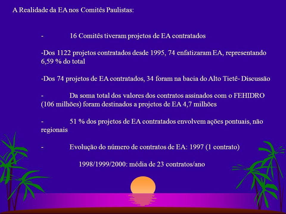 A Realidade da EA nos Comitês Paulistas: