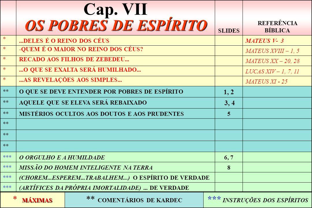 Cap. VII OS POBRES DE ESPÍRITO *** INSTRUÇÕES DOS ESPÍRITOS
