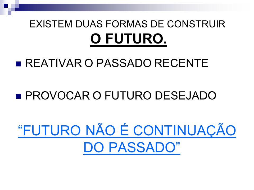 EXISTEM DUAS FORMAS DE CONSTRUIR O FUTURO.