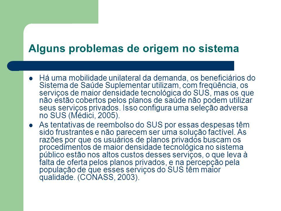 Alguns problemas de origem no sistema