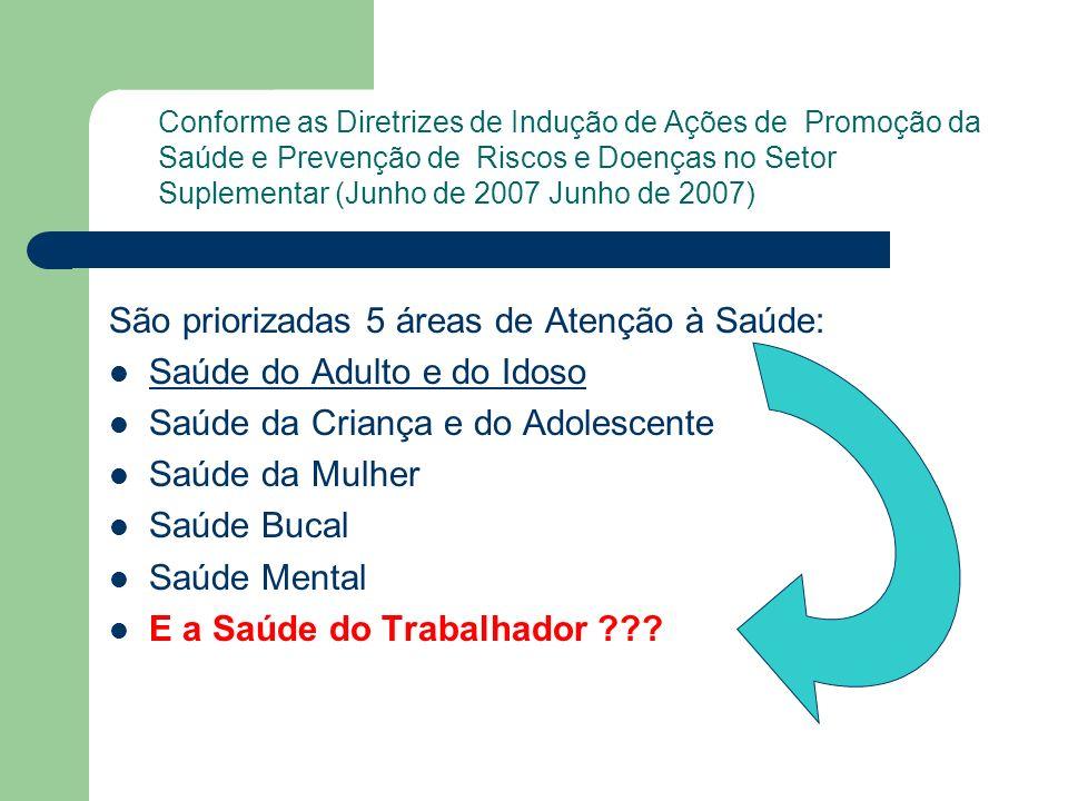 São priorizadas 5 áreas de Atenção à Saúde: Saúde do Adulto e do Idoso