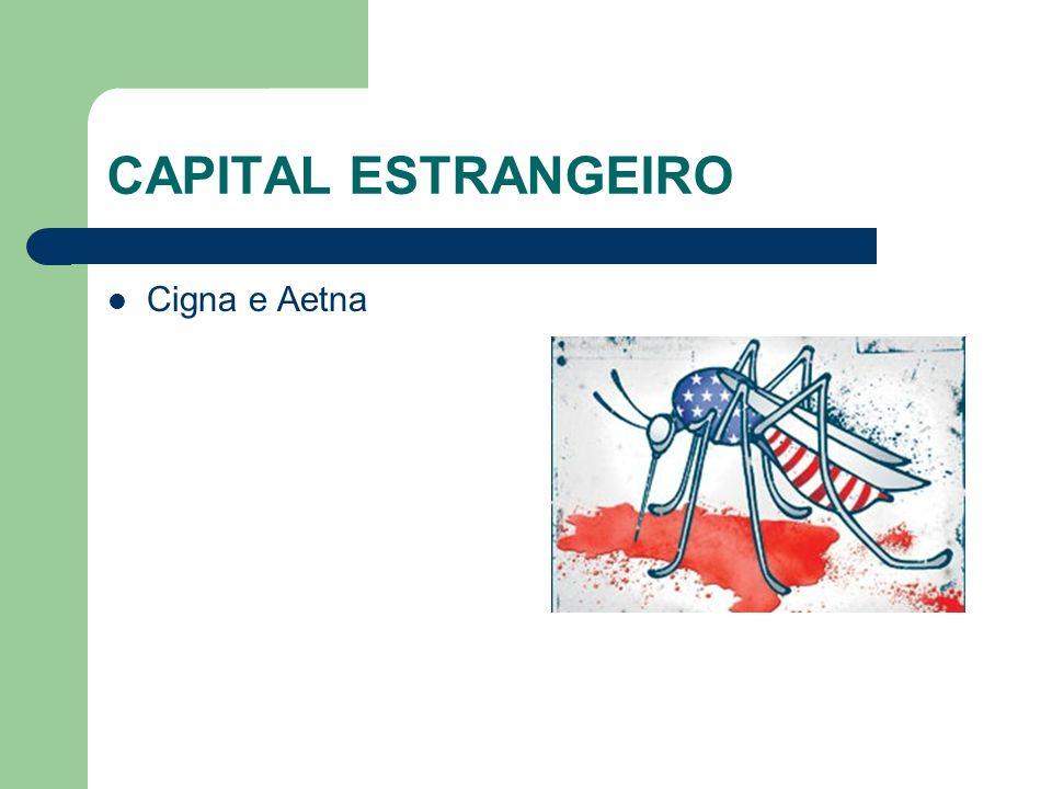 CAPITAL ESTRANGEIRO Cigna e Aetna