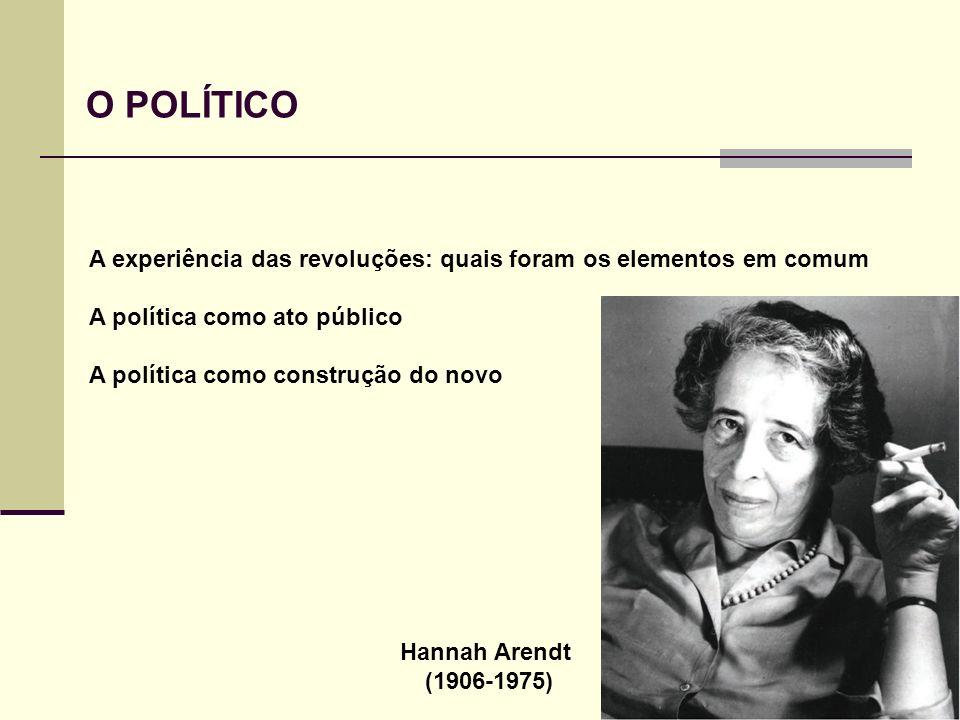 O POLÍTICO A experiência das revoluções: quais foram os elementos em comum. A política como ato público.