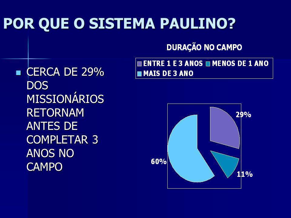 POR QUE O SISTEMA PAULINO
