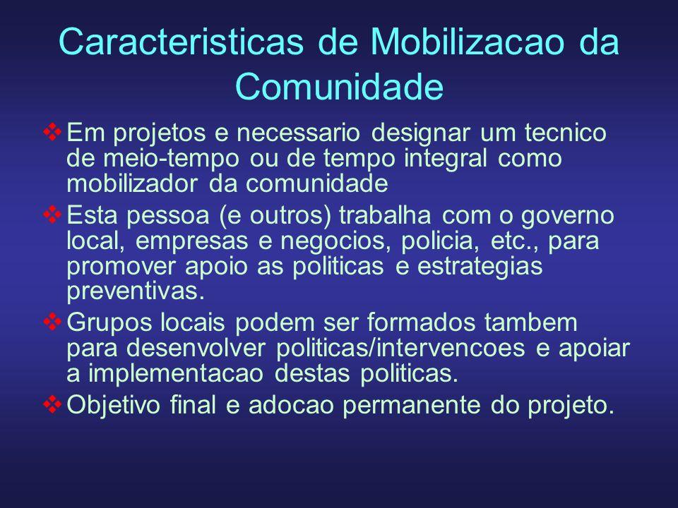 Caracteristicas de Mobilizacao da Comunidade