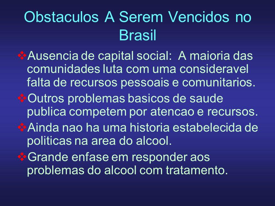 Obstaculos A Serem Vencidos no Brasil
