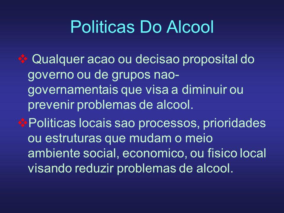 Politicas Do Alcool